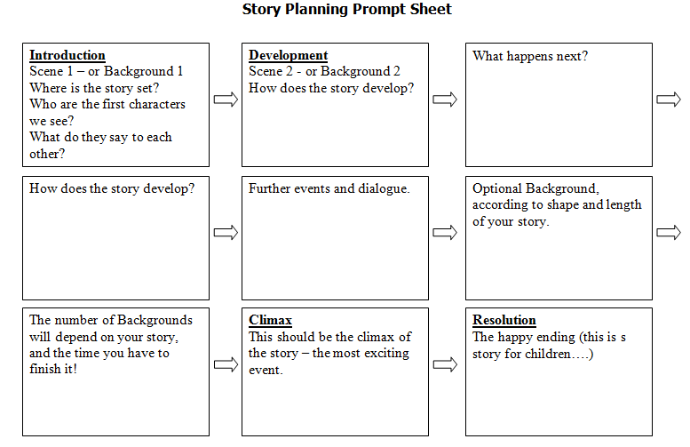 Story Planning Prompt Sheet - click to enlarge